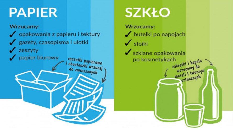 Infografika o pojemnikach na papier i szkło